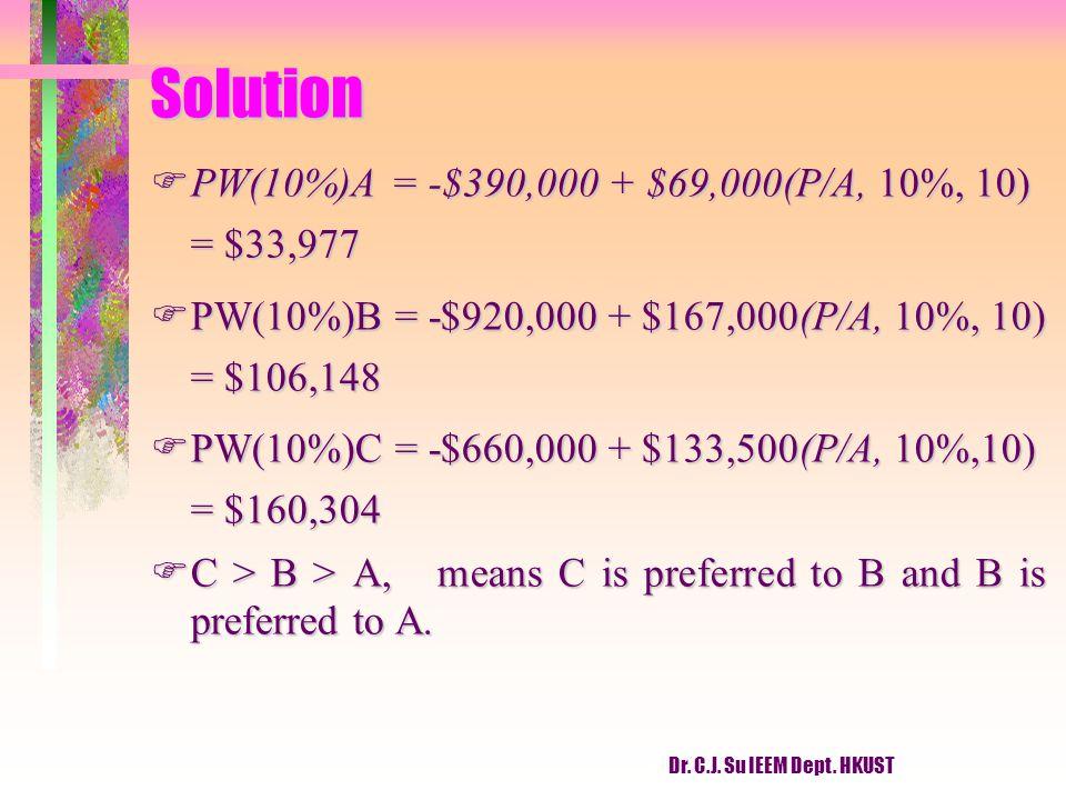 Dr. C.J. Su IEEM Dept. HKUST Solution FPW(10%)A = -$390,000 + $69,000(P/A, 10%, 10) = $33,977 FPW(10%)B = -$920,000 + $167,000(P/A, 10%, 10) = $106,14