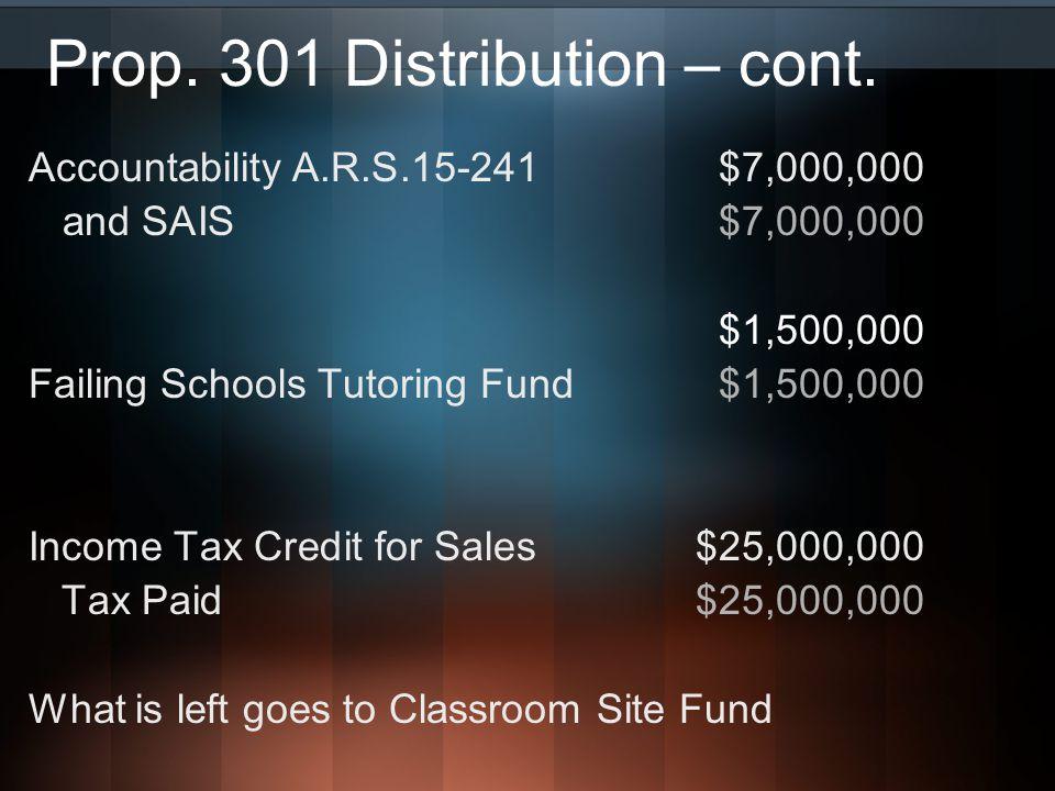 Prop. 301 Distribution – cont.