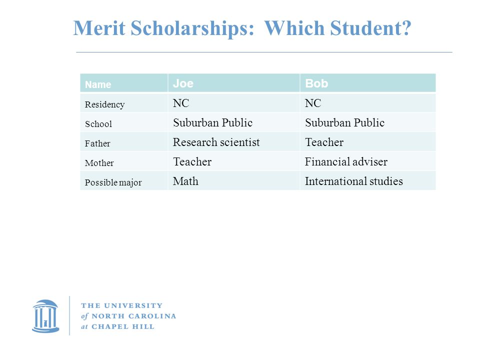 Merit Scholarships: Which Student.