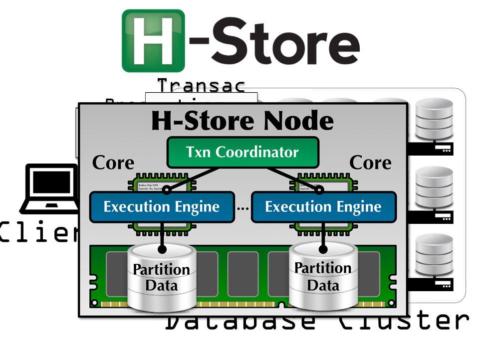 Client Database Cluster Proc. Name Input Params Proc.