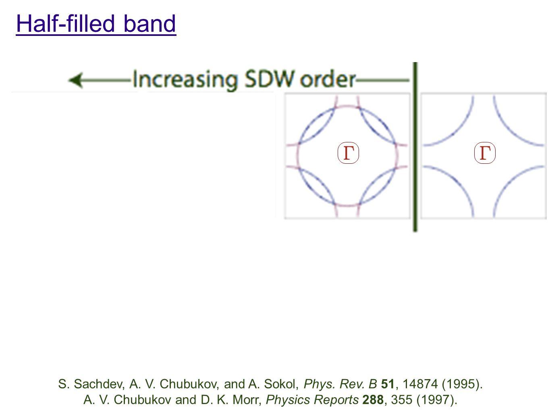 S. Sachdev, A. V. Chubukov, and A. Sokol, Phys. Rev. B 51, 14874 (1995). A. V. Chubukov and D. K. Morr, Physics Reports 288, 355 (1997). Hole pockets