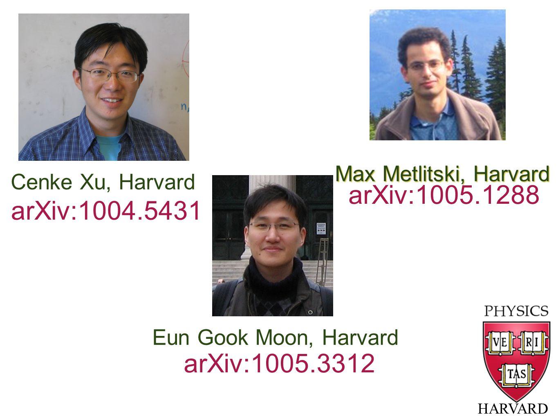 HARVARD Max Metlitski, Harvard arXiv:1005.1288 Cenke Xu, Harvard arXiv:1004.5431 Eun Gook Moon, Harvard arXiv:1005.3312