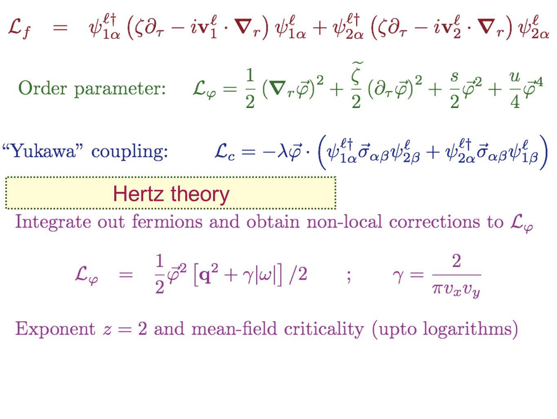 Hertz theory
