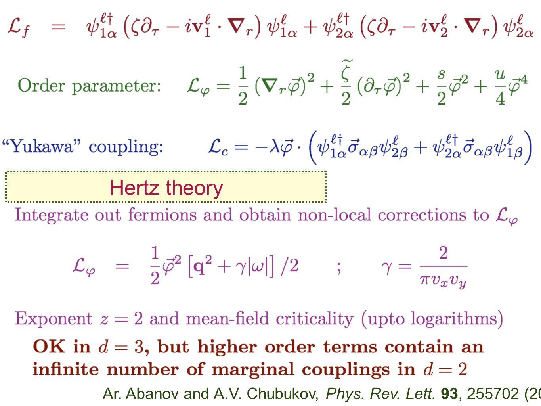 Ar. Abanov and A.V. Chubukov, Phys. Rev. Lett. 93, 255702 (2004). Hertz theory