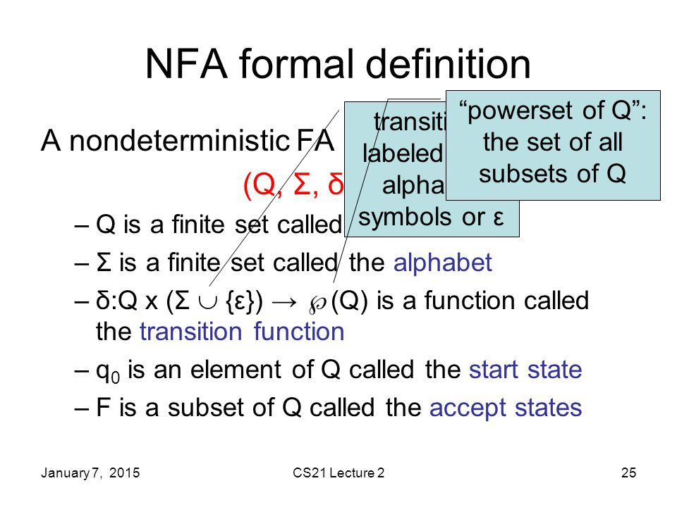 January 7, 2015CS21 Lecture 225 NFA formal definition A nondeterministic FA is a 5-tuple (Q, Σ, δ, q 0, F) –Q is a finite set called the states –Σ is a finite set called the alphabet –δ:Q x (Σ  {ε}) →  (Q) is a function called the transition function –q 0 is an element of Q called the start state –F is a subset of Q called the accept states transitions labeled with alphabet symbols or ε powerset of Q : the set of all subsets of Q