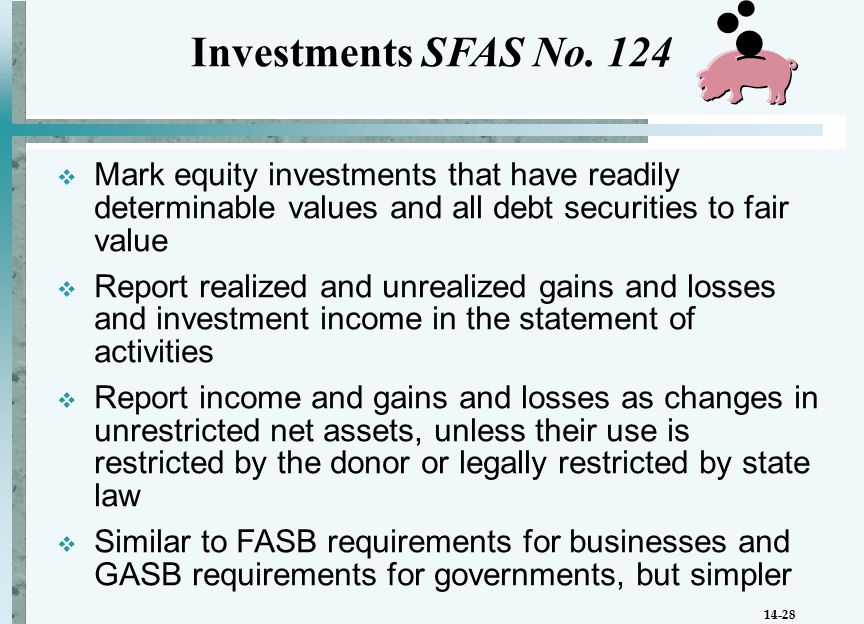 14-28  Mark equity investments that have readily determinable values and all debt securities to fair value  Report realized and unrealized gains and losses and investment income in the statement of activities  Report income and gains and losses as changes in unrestricted net assets, unless their use is restricted by the donor or legally restricted by state law  Similar to FASB requirements for businesses and GASB requirements for governments, but simpler Investments SFAS No.