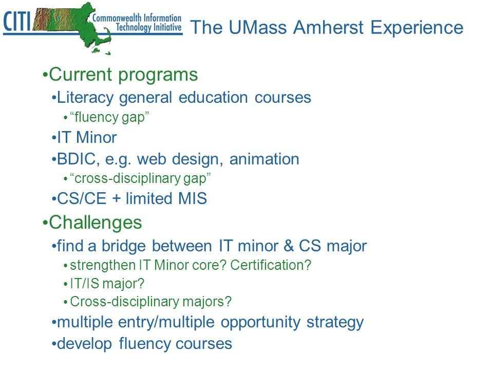 Multiple Entry/Multiple Opportunity K12 Associate /BachelorGrad CS/CE/IS/IT Majors IT Minors X-Discipl.