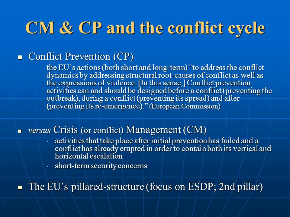 From Peace Within to Peace Beyond 'Never again' postulate; 1951 (Paris Summit): ECSC 'Never again' postulate; 1951 (Paris Summit): ECSC Conflict prevention as the driving force of the EU integration process Conflict prevention as the driving force of the EU integration process Internal concern versus external projection/'model to export' Internal concern versus external projection/'model to export'  The establishment of CFSP (1993) and birth of ESDP (1999) End of Cold War + Yugoslavian conflict End of Cold War + Yugoslavian conflict UN - Agenda for Peace (1992) UN - Agenda for Peace (1992) OSCE - Charter of Paris for a New Europe & Conflict Prevention Center OSCE - Charter of Paris for a New Europe & Conflict Prevention Center NATO - new strategic concept & enlargements NATO - new strategic concept & enlargements WEU / Council of Europe WEU / Council of Europe OAU - Mechanism for Conflict Prevention, Management, and Settlement (1993) OAU - Mechanism for Conflict Prevention, Management, and Settlement (1993)