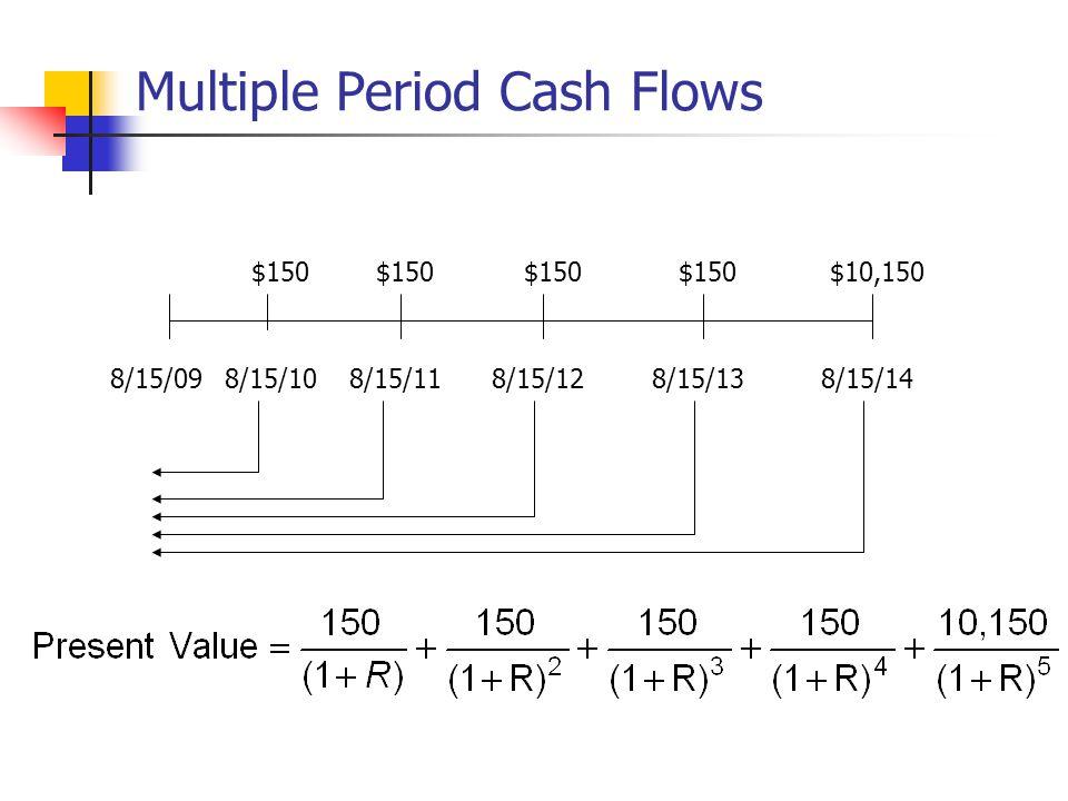 Multiple Period Cash Flows $150$10,150 8/15/098/15/108/15/118/15/128/15/138/15/14 $150