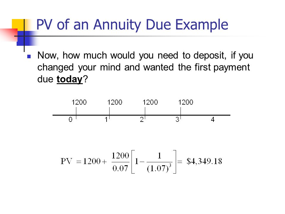 PV of an Annuity Due Example Now, how much would you need to deposit, if you changed your mind and wanted the first payment due today