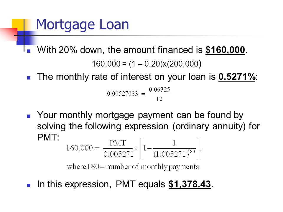 Mortgage Loan With 20% down, the amount financed is $160,000.