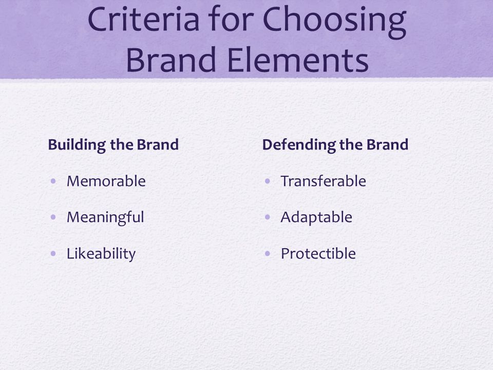 Criteria for Choosing Brand Elements Building the Brand Memorable Meaningful Likeability Defending the Brand Transferable Adaptable Protectible