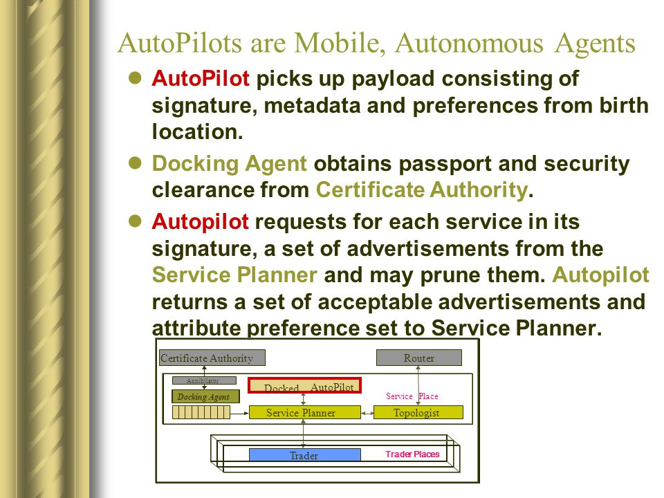 AutoPilots are Mobile, Autonomous Agents AutoPilot picks up payload consisting of signature, metadata and preferences from birth location.