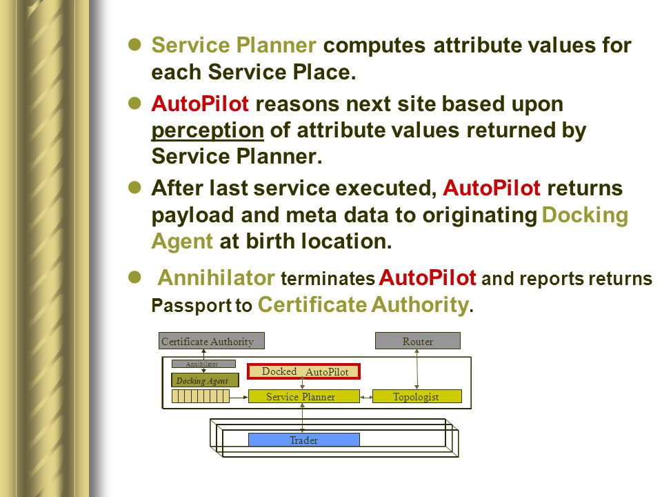 Service Planner computes attribute values for each Service Place.