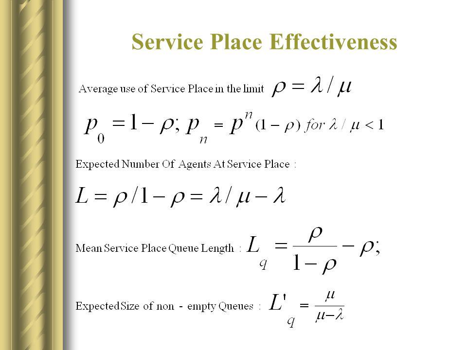 Service Place Effectiveness