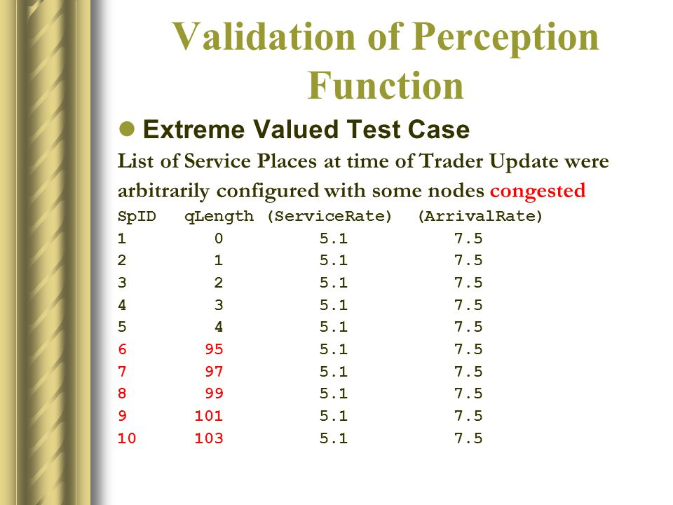 Validation of Perception Function Extreme Valued Test Case List of Service Places at time of Trader Update were arbitrarily configured with some nodes congested SpIDqLength (ServiceRate) (ArrivalRate) 1 05.17.5 2 15.17.5 3 25.17.5 4 35.17.5 5 45.17.5 6 955.17.5 7 975.17.5 8 995.17.5 9 1015.17.5 10 1035.17.5