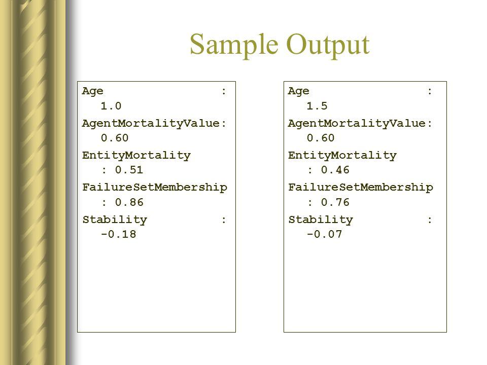 Sample Output Age : 1.0 AgentMortalityValue: 0.60 EntityMortality : 0.51 FailureSetMembership : 0.86 Stability : -0.18 Age : 1.5 AgentMortalityValue: 0.60 EntityMortality : 0.46 FailureSetMembership : 0.76 Stability : -0.07