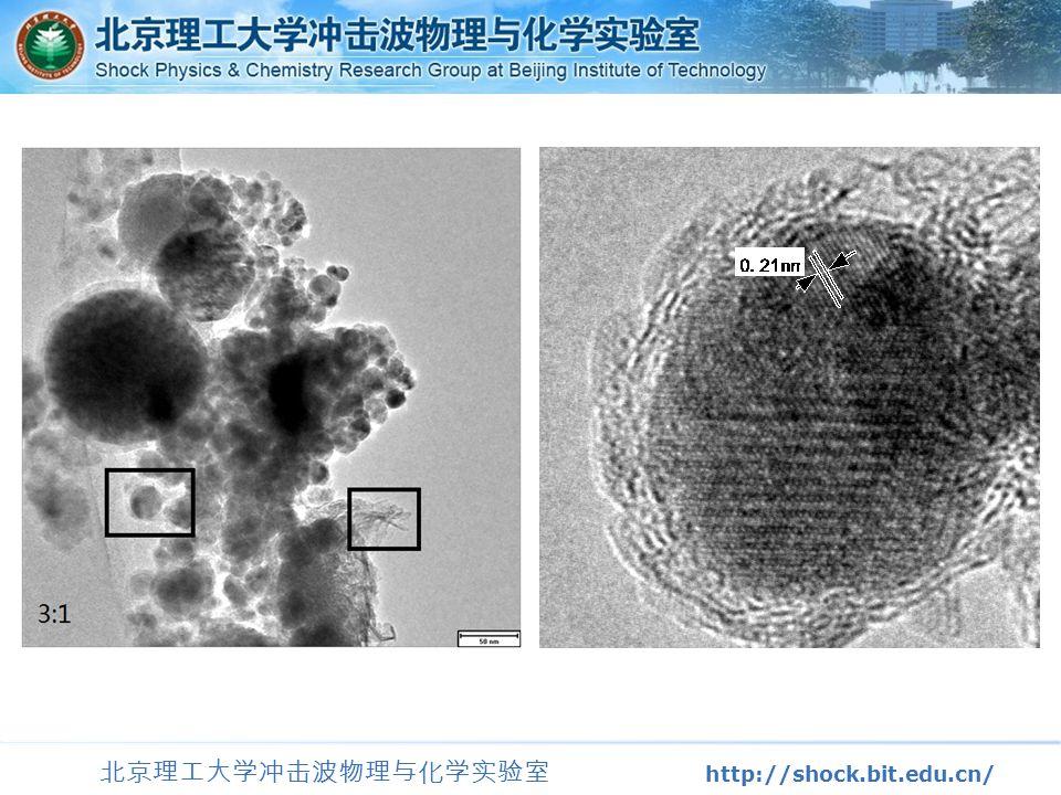 北京理工大学冲击波物理与化学实验室 http://shock.bit.edu.cn/ 3:1