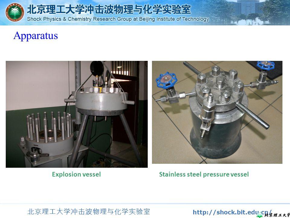 北京理工大学冲击波物理与化学实验室 http://shock.bit.edu.cn/ Stainless steel pressure vesselExplosion vessel Apparatus