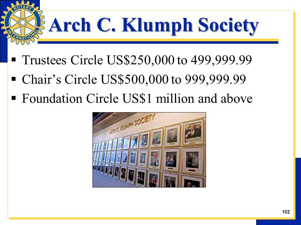 Arch C.