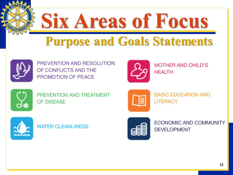 Six Areas of Focus Purpose and Goals Statements 12