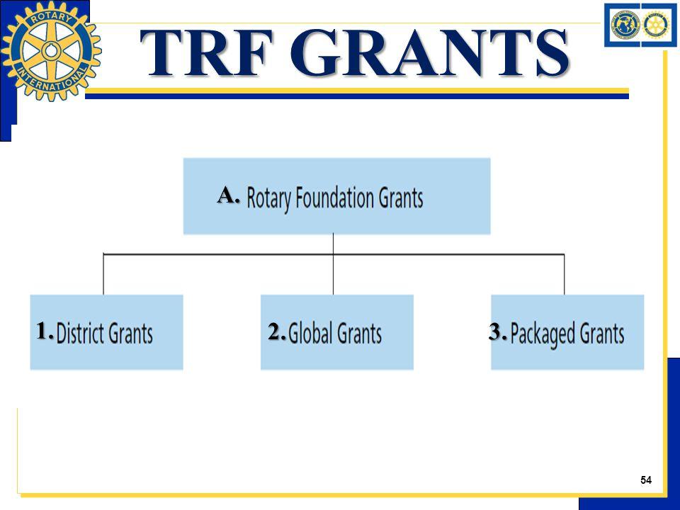 TRF GRANTS A. 1. 2.3. 54