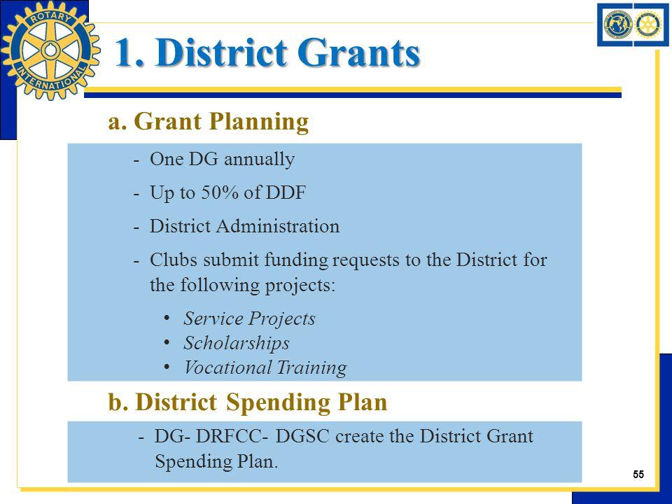 1. District Grants a.