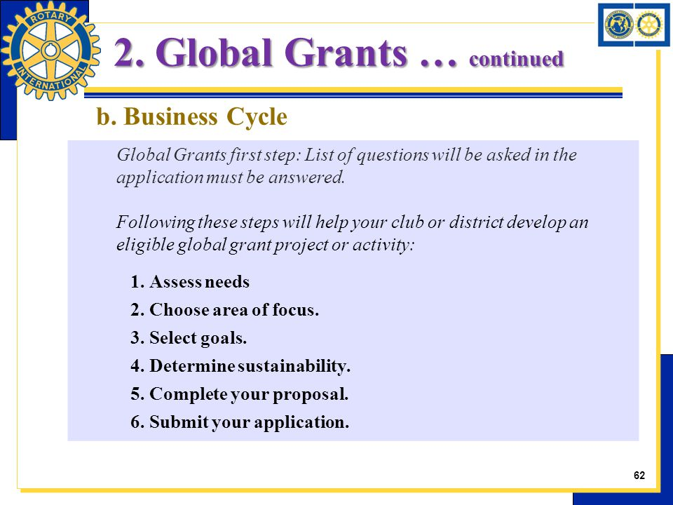 b. Business Cycle Global Grants first step: List of questions will be asked in the application must be answered. Following these steps will help your