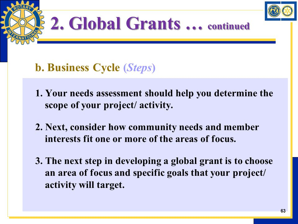 b. Business Cycle (Steps) 1. Your needs assessment should help you determine the scope of your project/ activity. 2. Next, consider how community need