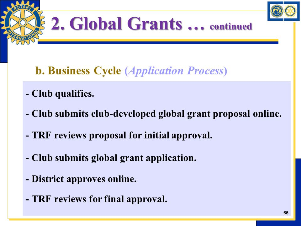 b. Business Cycle (Application Process) - Club qualifies.