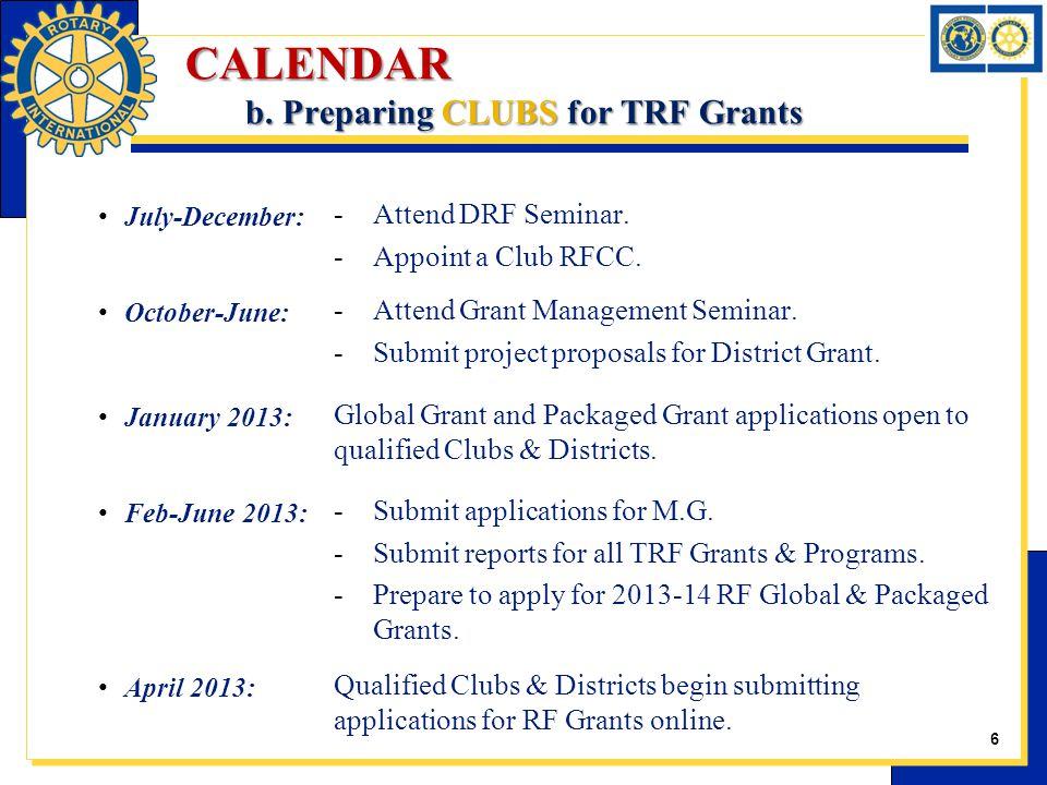 July-December: -Attend DRF Seminar. -Appoint a Club RFCC.