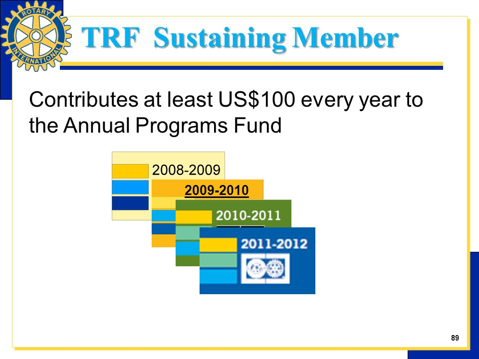 Contributes at least US$100 every year to the Annual Programs Fund TRF Sustaining Member 2009-2010 18 89