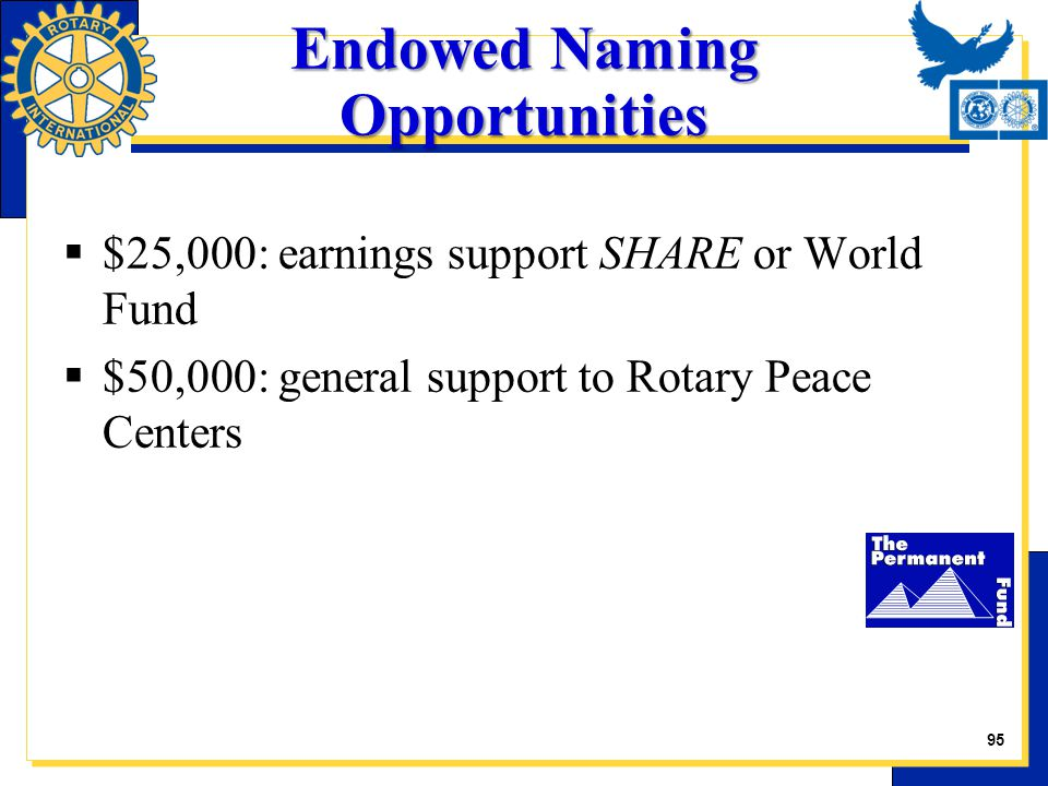 Endowed Naming Opportunities  $25,000: earnings support SHARE or World Fund  $50,000: general support to Rotary Peace Centers 24 95