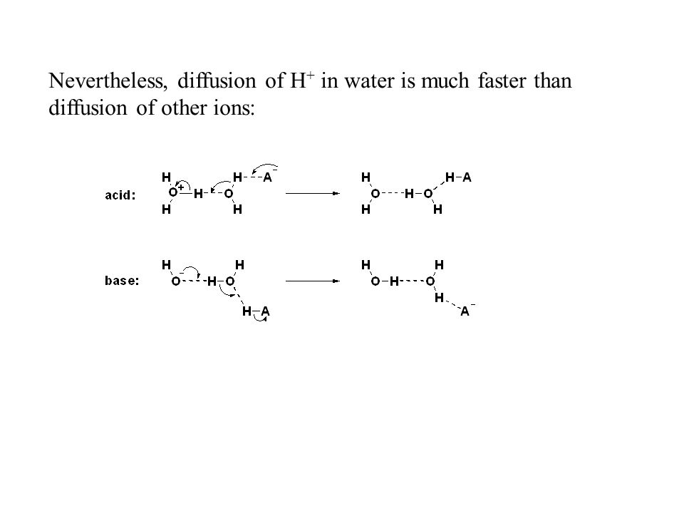 Nevertheless, diffusion of H + in water is much faster than diffusion of other ions:
