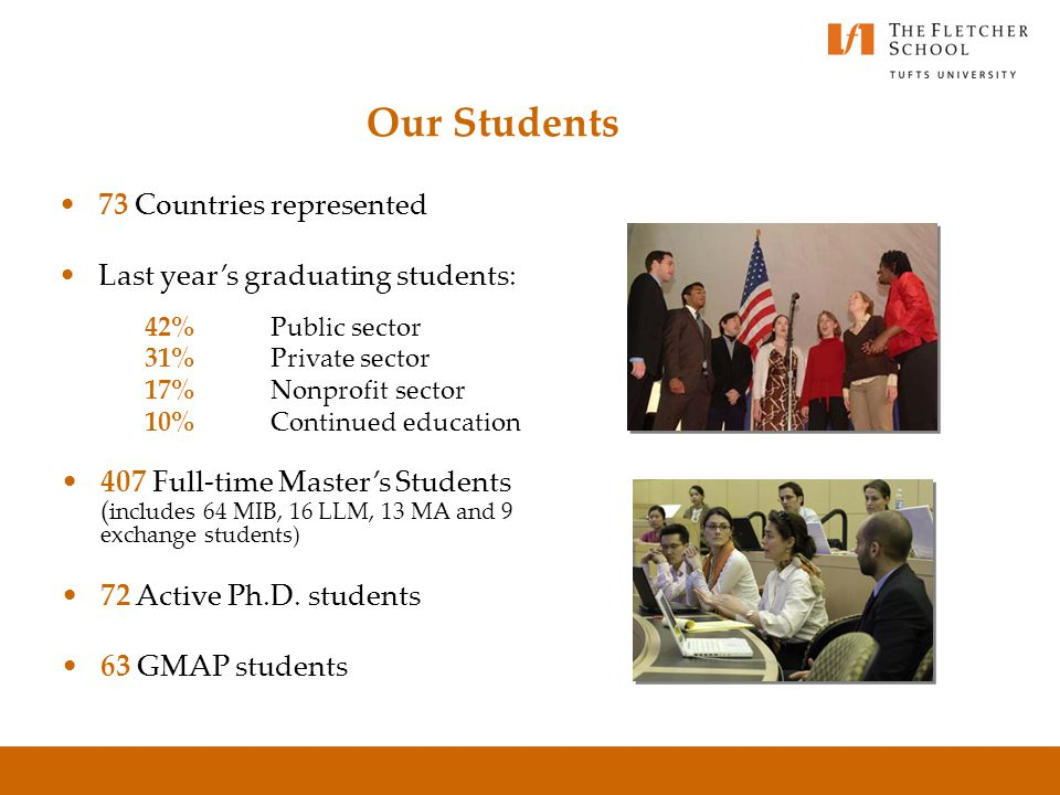 407 Full-time Master's Students ( includes 64 MIB, 16 LLM, 13 MA and 9 exchange students) 72 Active Ph.D.