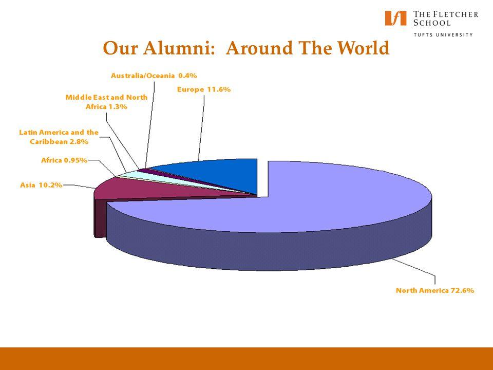 Our Alumni: Around The World