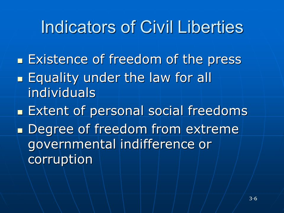 Indicators of Civil Liberties Existence of freedom of the press Existence of freedom of the press Equality under the law for all individuals Equality