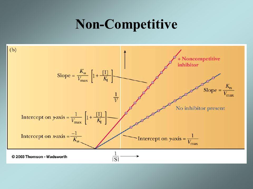 Non-Competitive