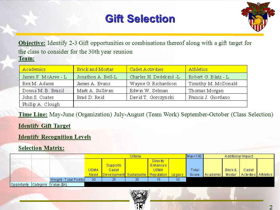 2 Gift Selection Objective: Identify 2-3 Gift opportunities or combinations thereof along with a gift target for the class to consider for the 30th year reunion Team: Time Line: May-June (Organization) July-August (Team Work) September-October (Class Selection) Identify Gift Target Identify Recognition Levels Selection Matrix:
