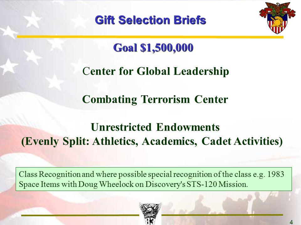 4 Gift Selection Briefs Center for Global Leadership Combating Terrorism Center Unrestricted Endowments (Evenly Split: Athletics, Academics, Cadet Act