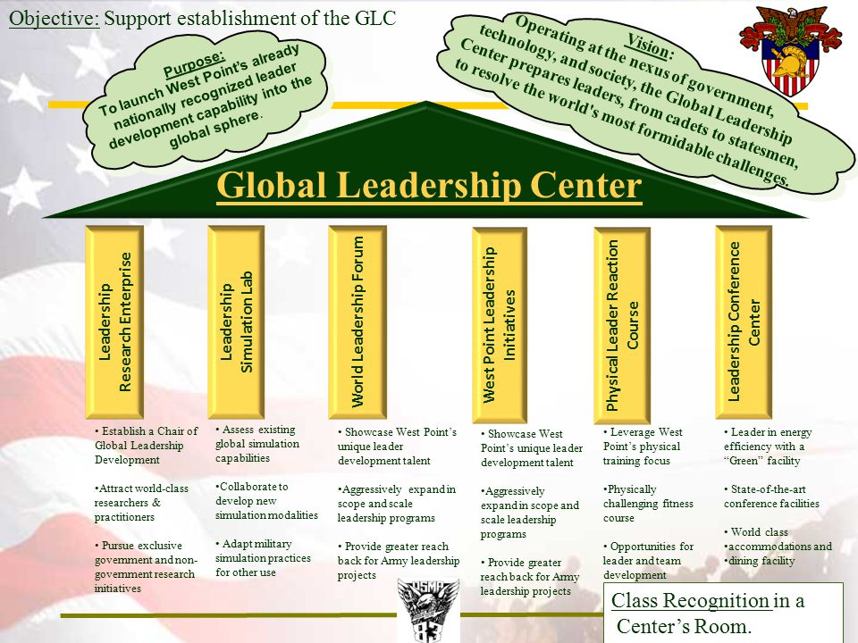 5 Global Leadership Center Leadership Research Enterprise Purpose: To launch West Point's already nationally recognized leader development capability into the global sphere.