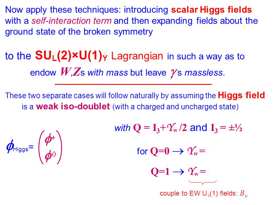  Higgs = with Q=I 3 + Y w /2 and I 3 = ±½ Y w = 1 + 0+ 0 Consider just the scalar Higgs-relevant terms £ Higgs with † †† not a single complex function now, but a vector (an isodoublet) Once again with each field complex we write  + =  1 + i  2  0 =  3 + i  4  †    1 2 +  2 2 +  3 2 +  4 2 £ Higgs ††† ††††