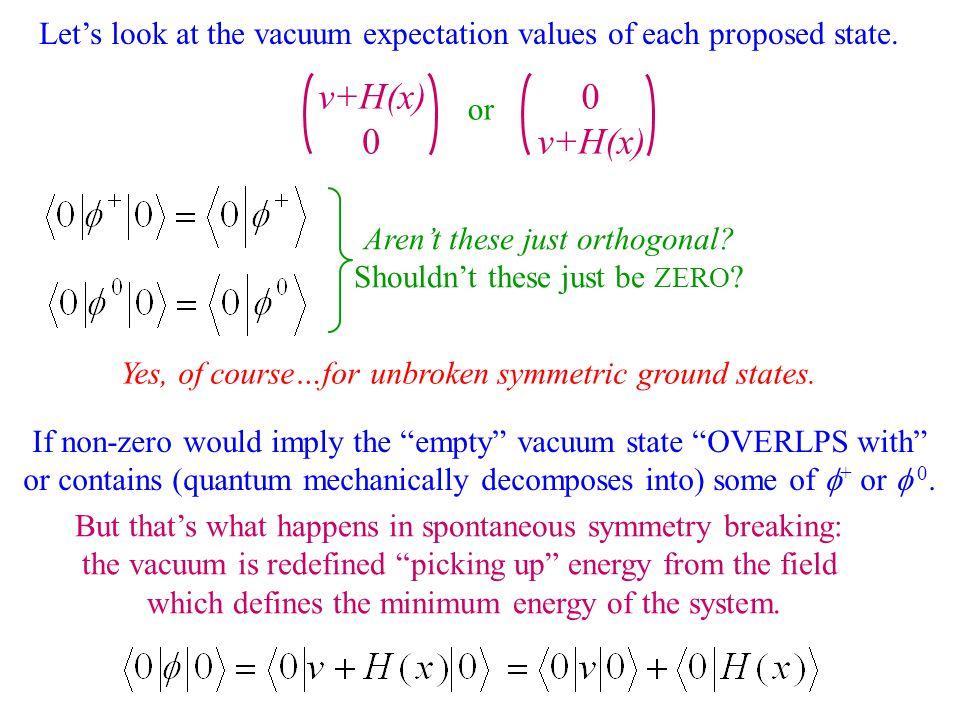 0 1 = v a non-zero v.e.v..
