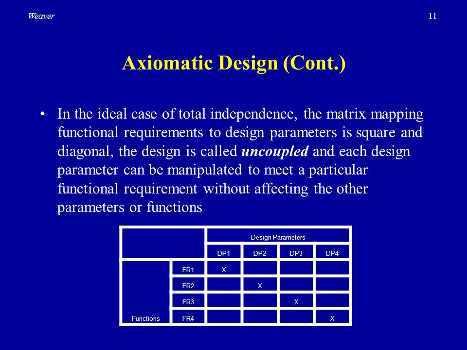 11Weaver Axiomatic Design (Cont.) In the ideal case of total independence, the matrix mapping functional requirements to design parameters is square a
