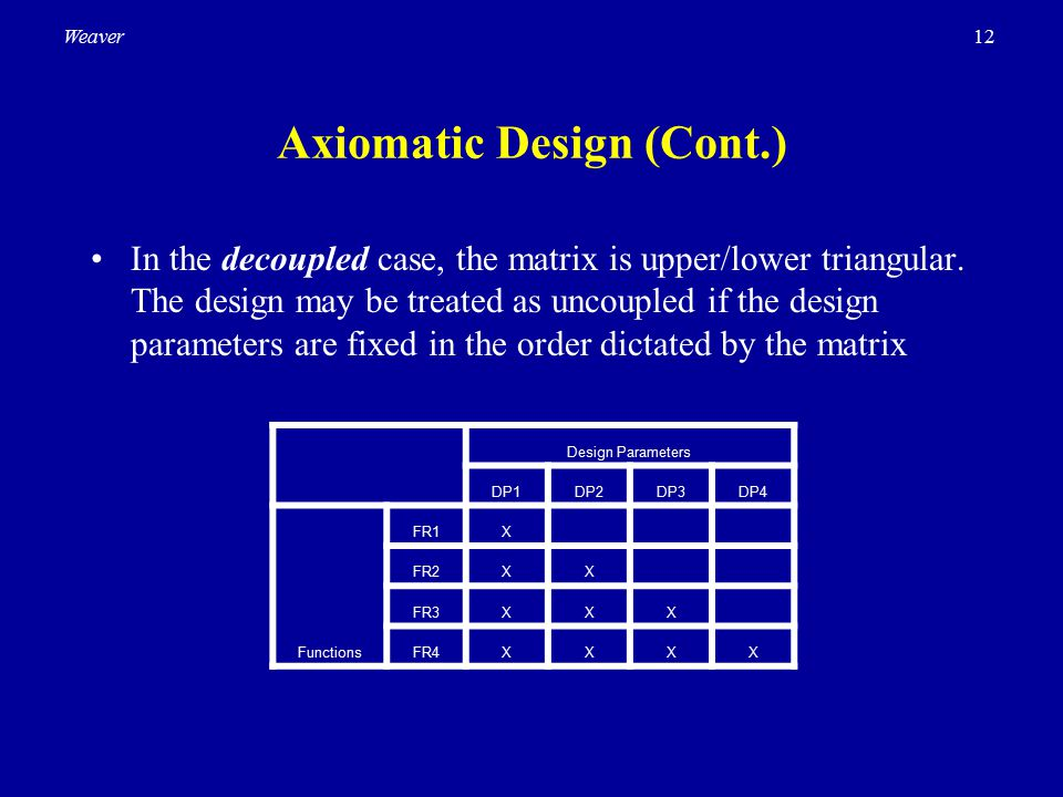 12Weaver Axiomatic Design (Cont.) In the decoupled case, the matrix is upper/lower triangular. The design may be treated as uncoupled if the design pa