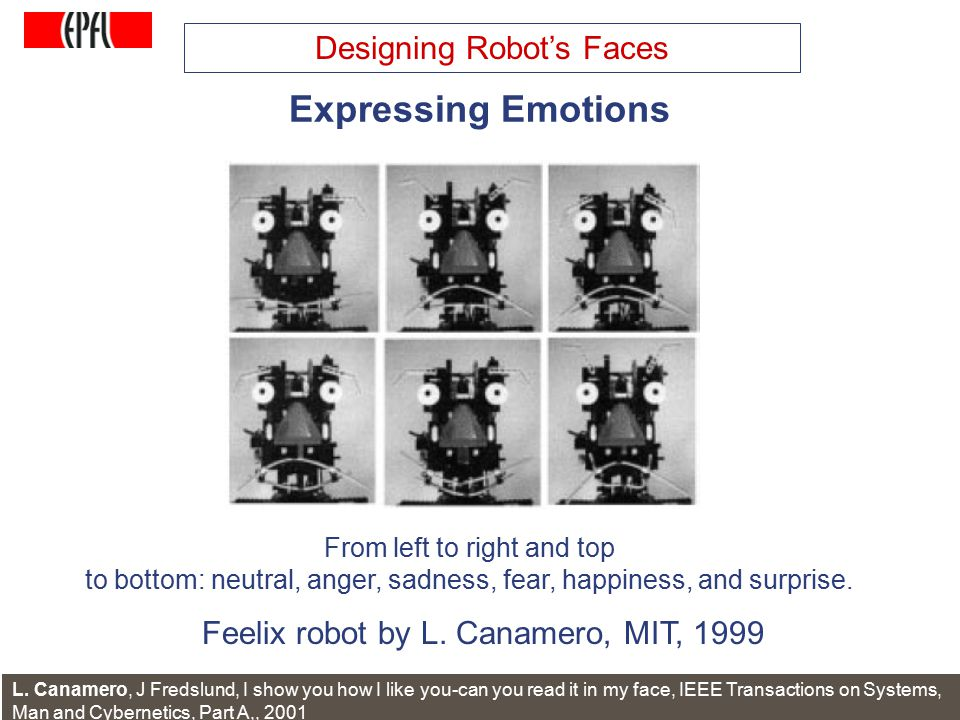 http://lasa.epfl.ch A.G. Billard, Autonomous Robots Class Spring 2007 Expressing Emotions Feelix robot by L. Canamero, MIT, 1999 From left to right an