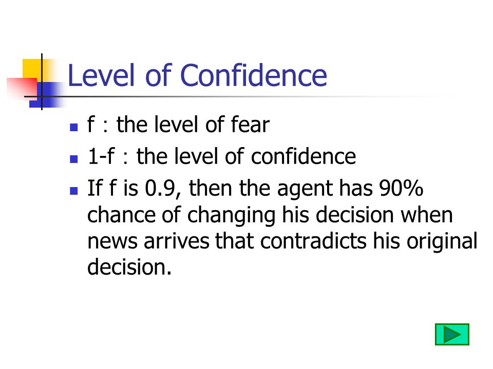 Level of Confidence f : the level of fear 1-f : the level of confidence If f is 0.9, then the agent has 90% chance of changing his decision when news arrives that contradicts his original decision.