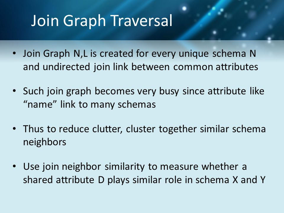 Join Graph N,L is created for every unique schema N and undirected join link between common attributes Such join graph becomes very busy since attribu