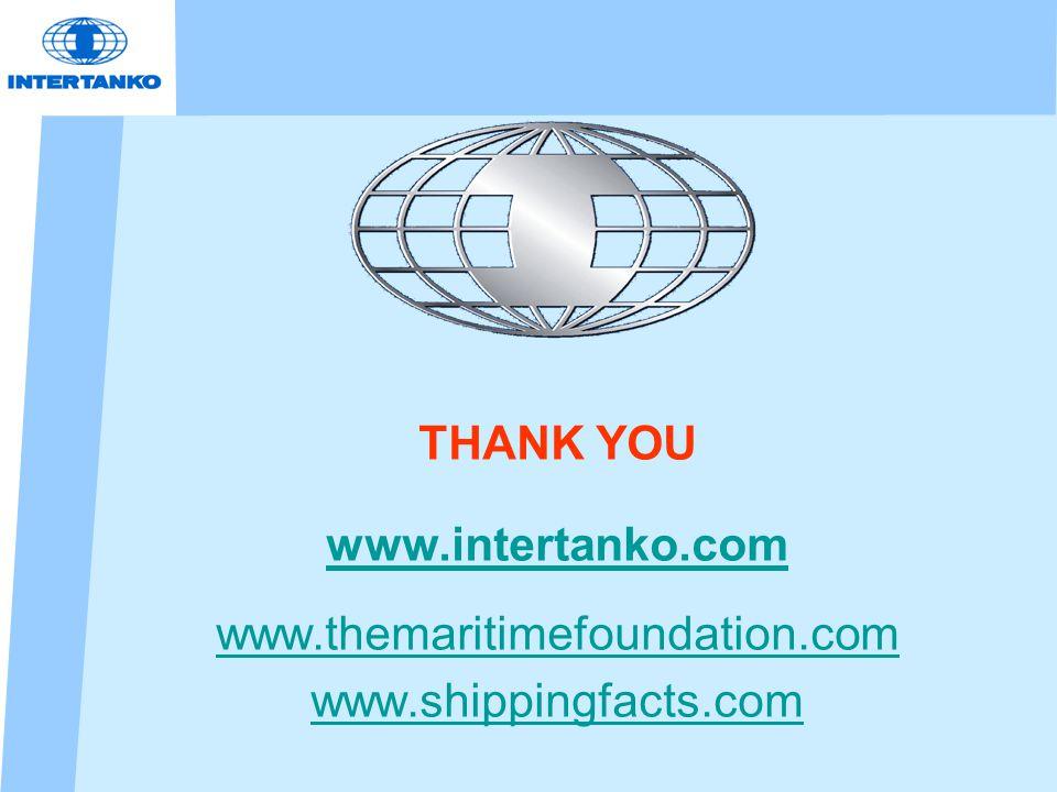 THANK YOU www.intertanko.com www.themaritimefoundation.com www.shippingfacts.com