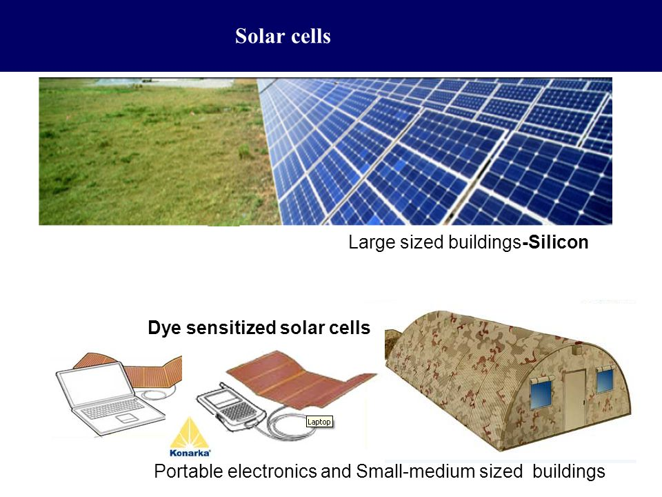 Solar Cell Metal complex in PSI and PSII harvest light Fuel Cell Metal complex in PSI and PSII catalyze water splitting to generate electrons Mimicking Plant system -In terms of Activity & Structure for Energy devices Efficient harvesting, synergistic performance, combined activity Efficient transfer